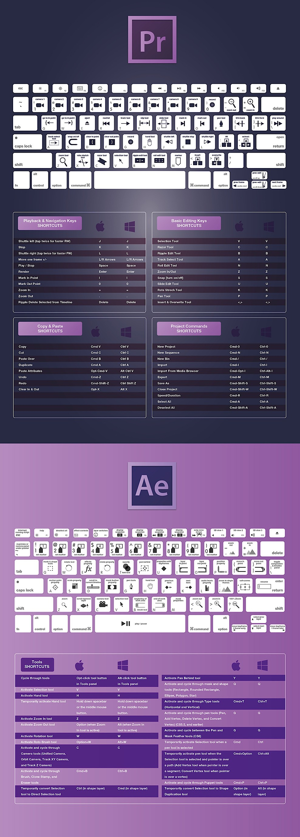 premiere_pro_and_after_effects_keyboard_shortcuts